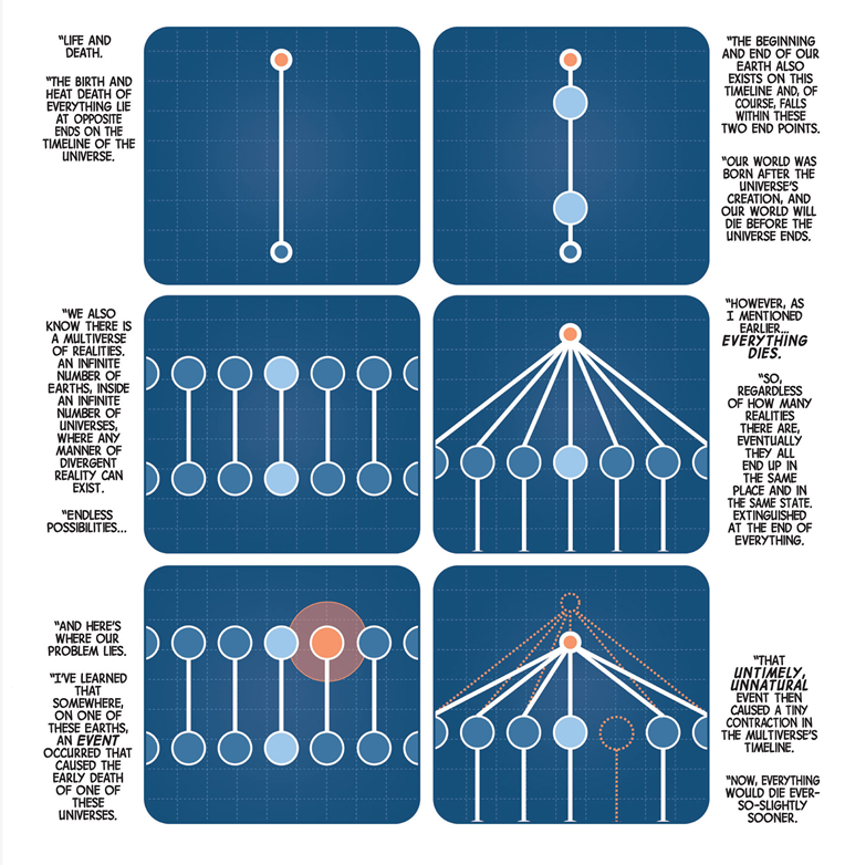 New Avengers v3 #2: Diagrams like this aren't just for show. They're necessary to understand what's going on.